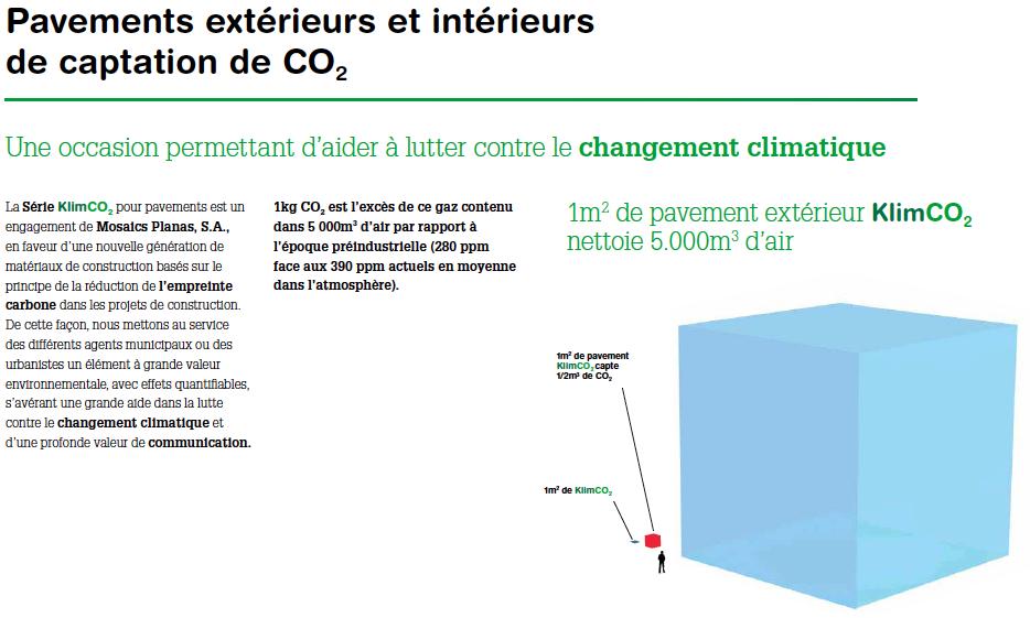 KlimCO2 surfaces de captation de CO2 environnemental | Mosaics Planas